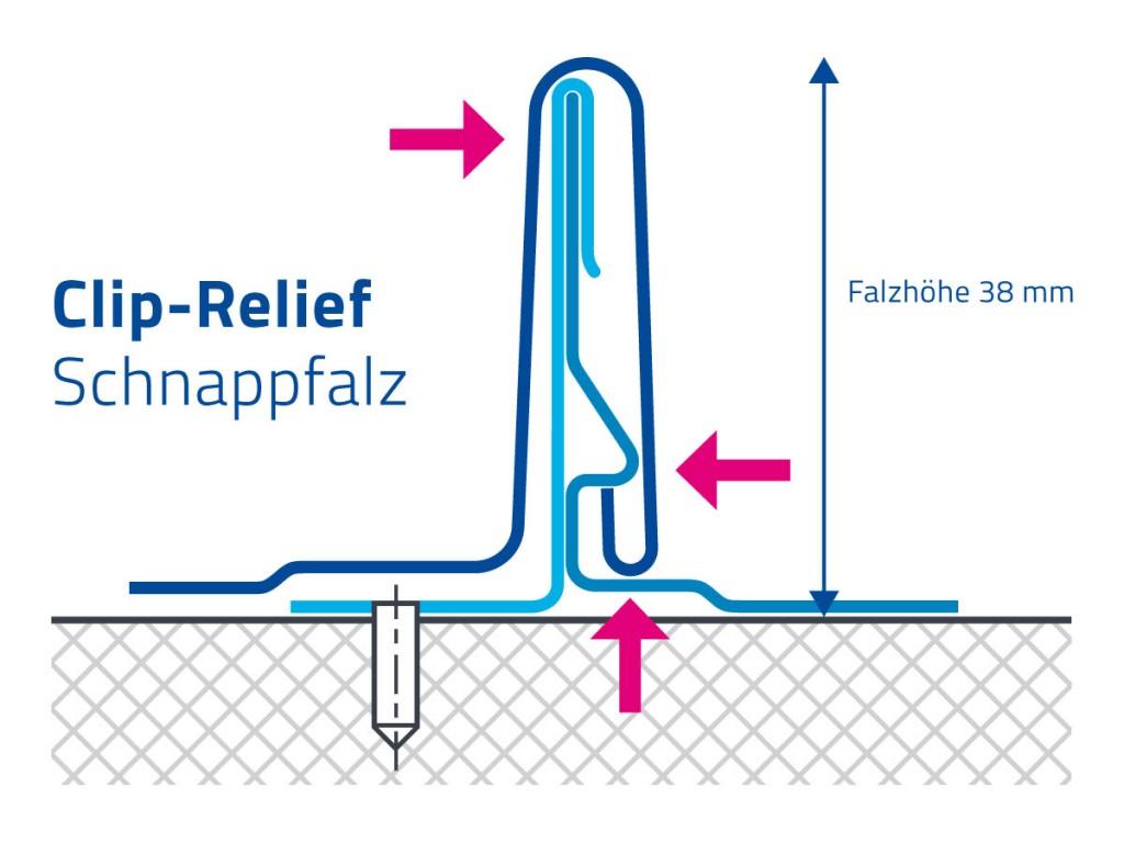 clip-relief-grafik-01